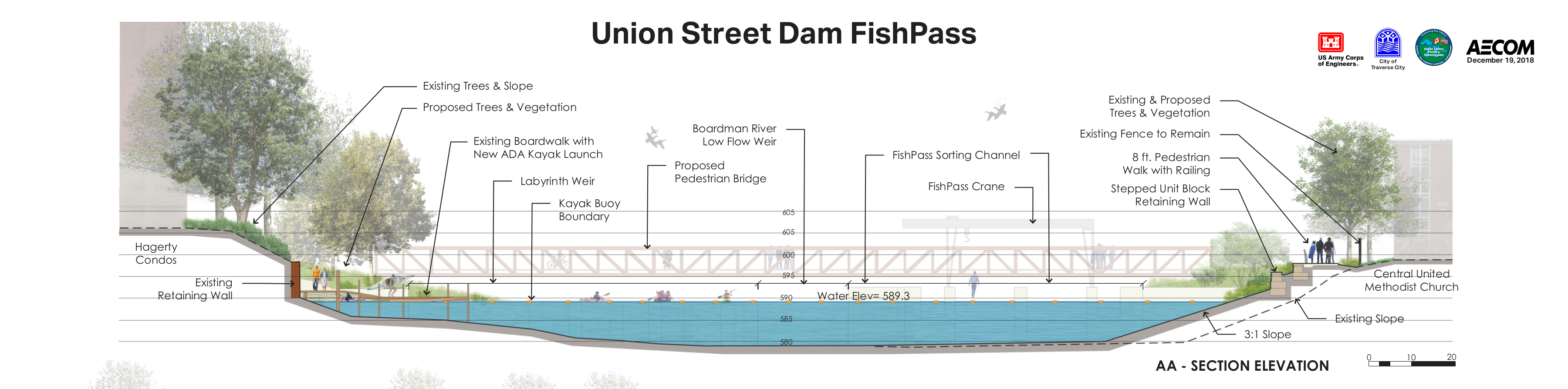 An up river facing rendering of the Boardman River after the FishPass project